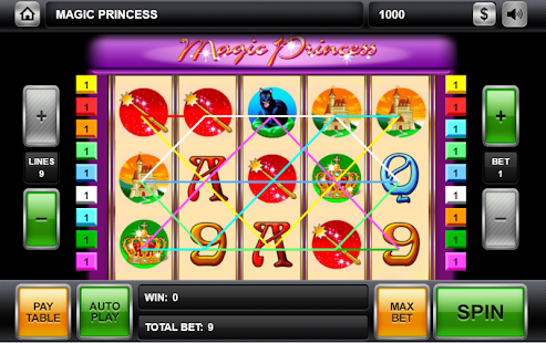 Игровой автомат Crazy Monkey Обезьянки в казино на деньги
