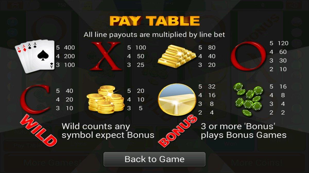 SLOTV CASINO - новое онлайн казино. Выигрывайте
